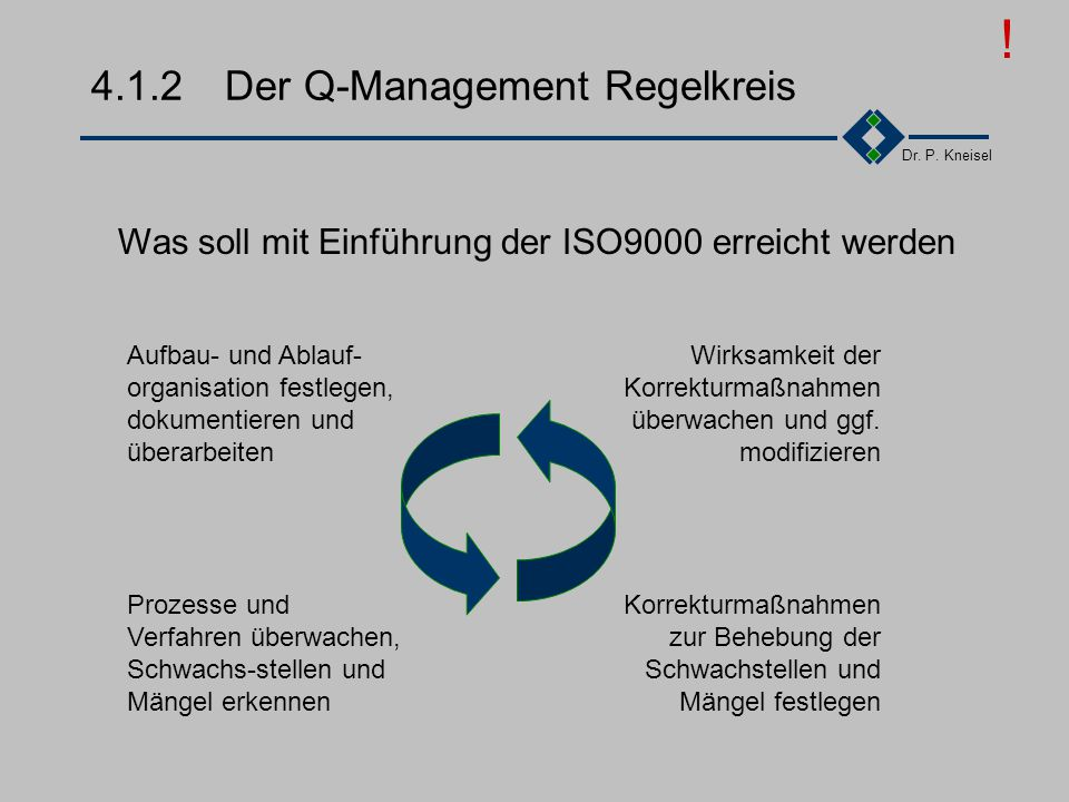 4.1.2 Der Q-Management Regelkreis