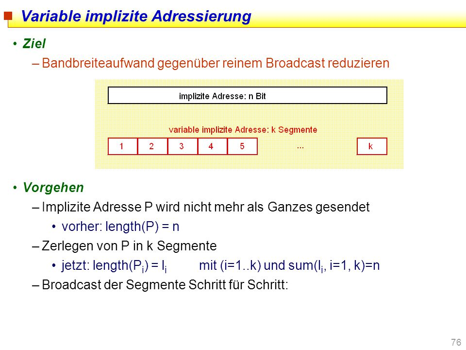 Variable implizite Adressierung