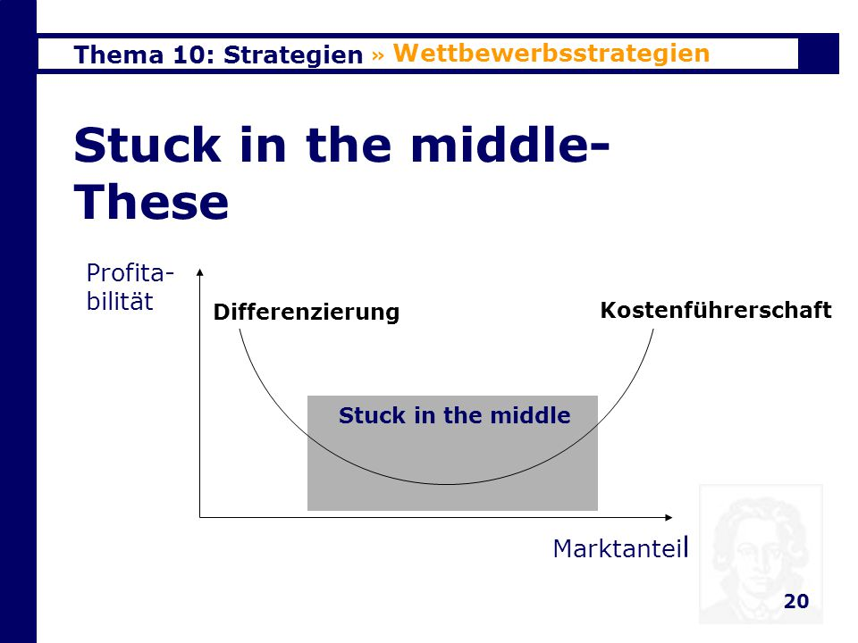 Stuck in the middle- These