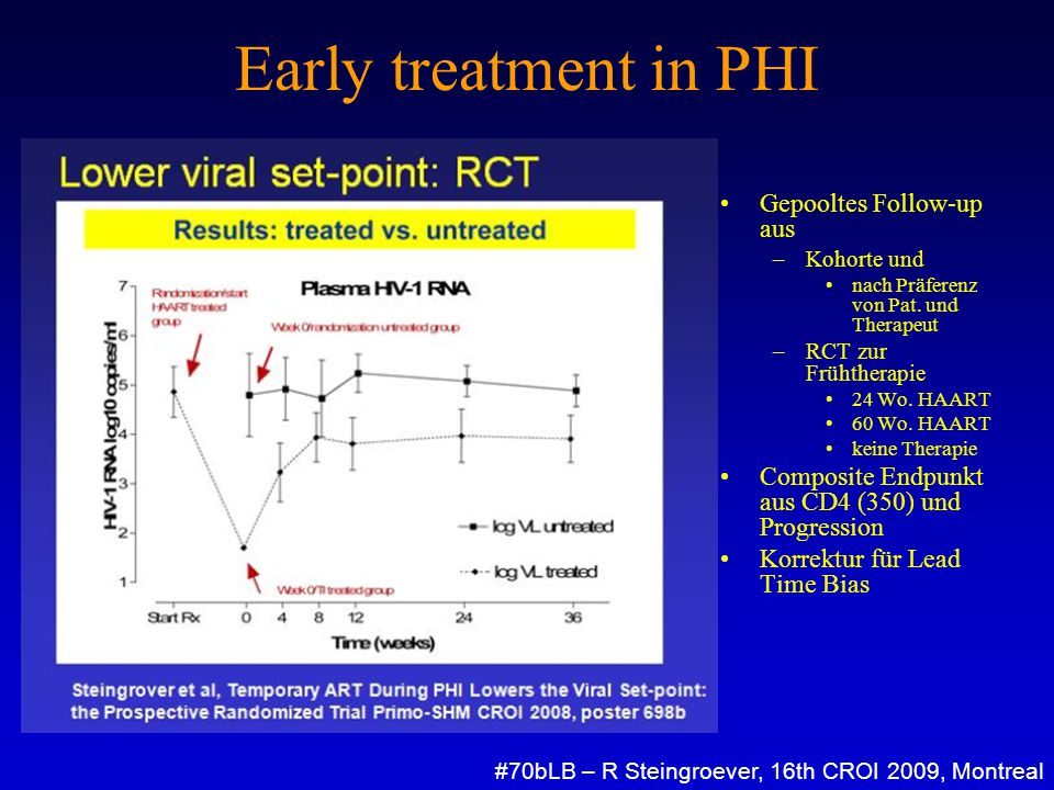 Early treatment in PHI Gepooltes Follow-up aus
