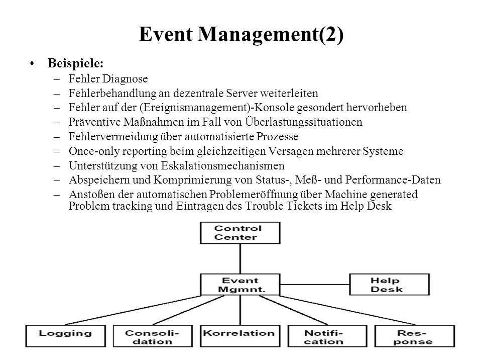 Event Management(2) Beispiele: Fehler Diagnose