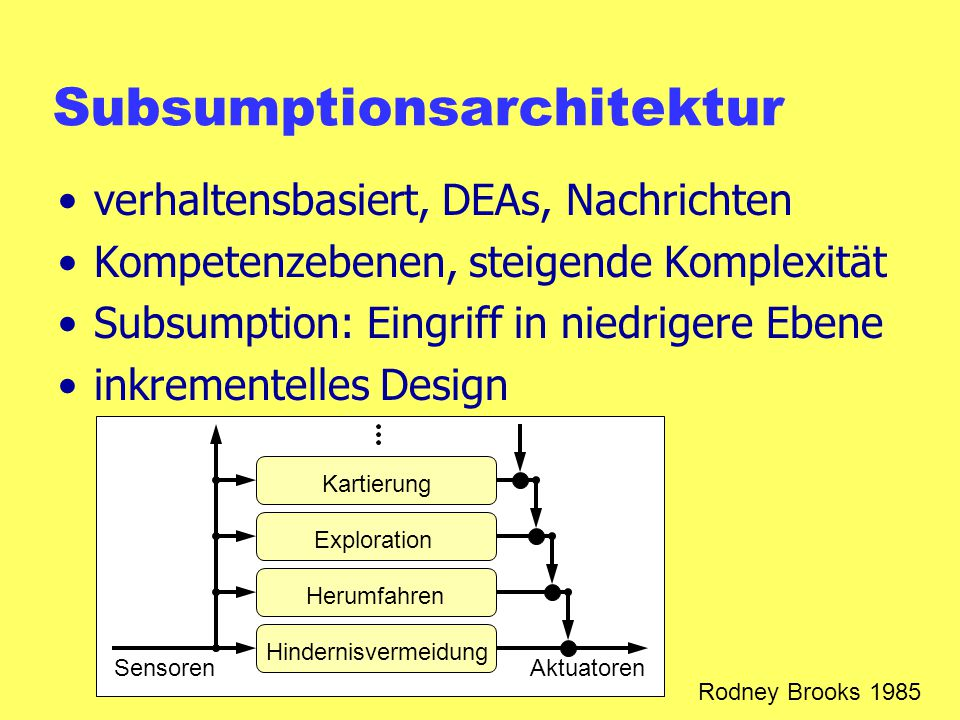 Subsumptionsarchitektur