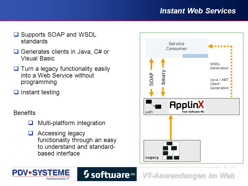 Instant Web Services Supports SOAP and WSDL standards