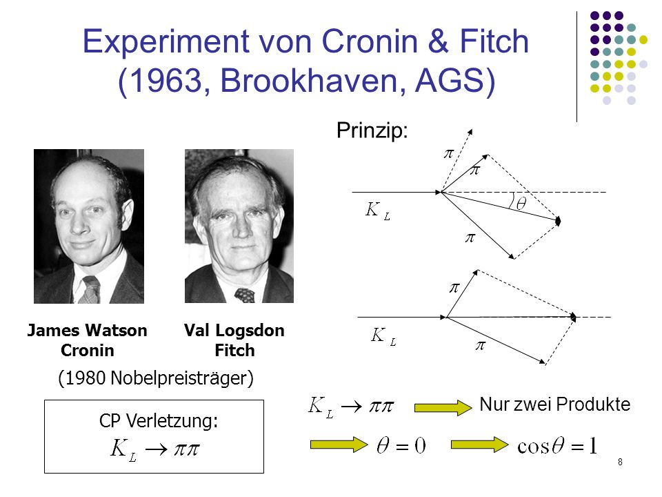 Experiment von Cronin & Fitch (1963, Brookhaven, AGS)