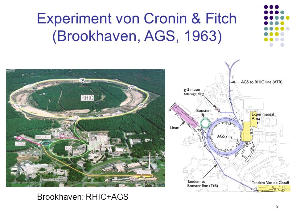 Experiment von Cronin & Fitch (Brookhaven, AGS, 1963)