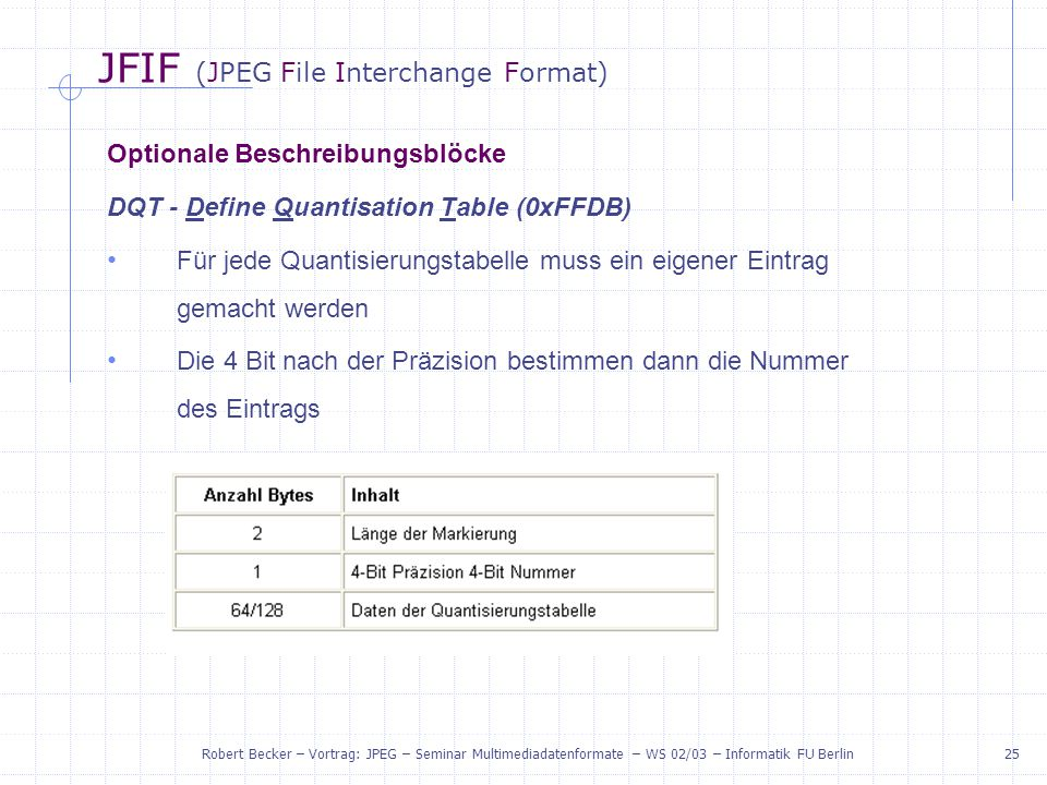JFIF (JPEG File Interchange Format)