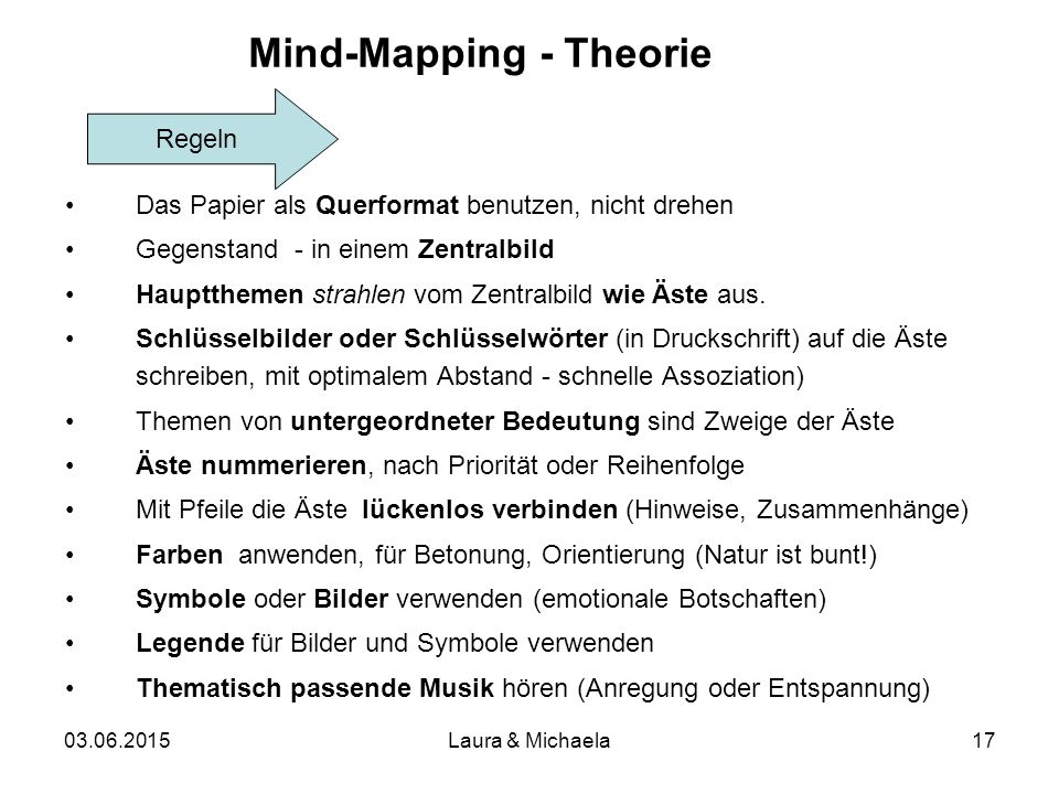 Mind-Mapping - Theorie