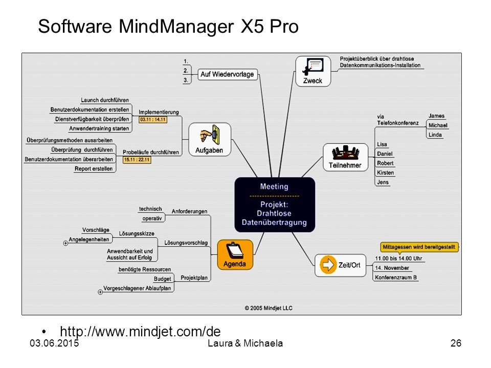 Software MindManager X5 Pro