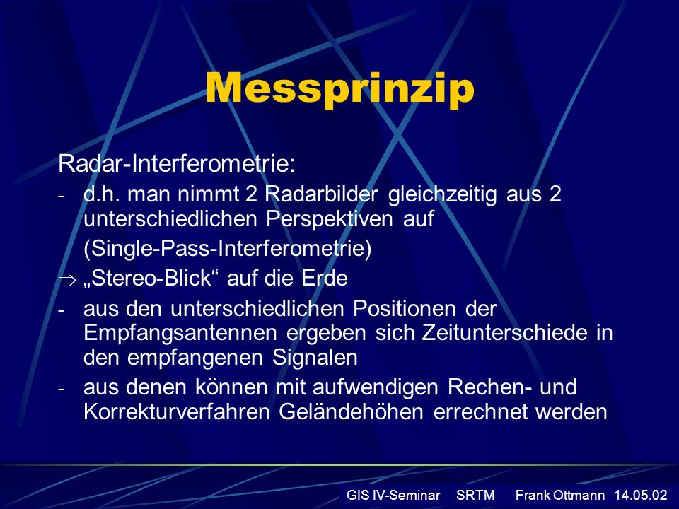 Messprinzip Radar-Interferometrie: