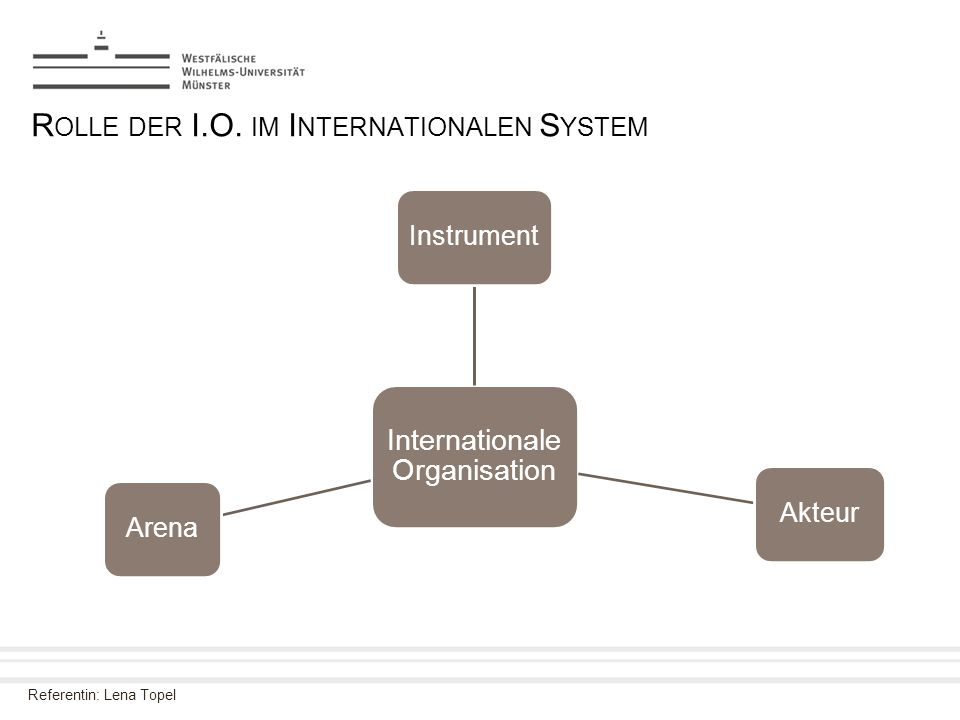 Rolle der I.O. im Internationalen System