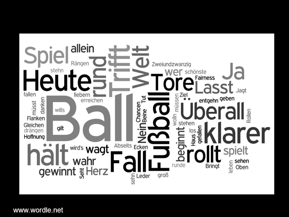 Wordle of Ja, der Fußball ist rund wie die Welt - What words can they recognise/work out. Find the nouns/verbs etc