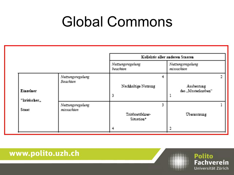 Global Commons