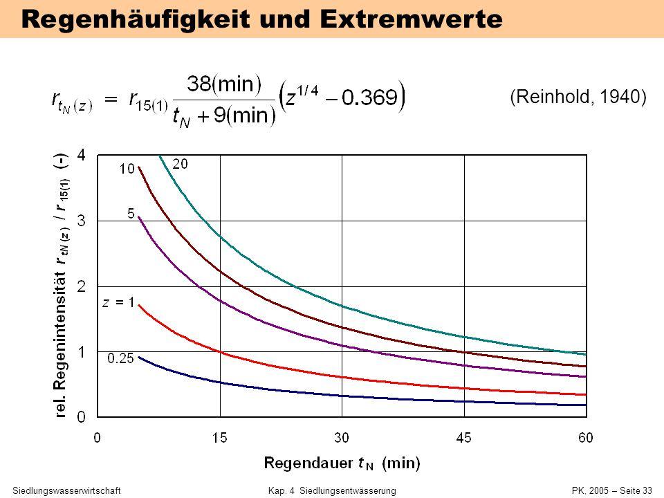 Wunderbar Gebiet Arbeitsblatt Volumen Und Oberfläche Zeitgenössisch ...