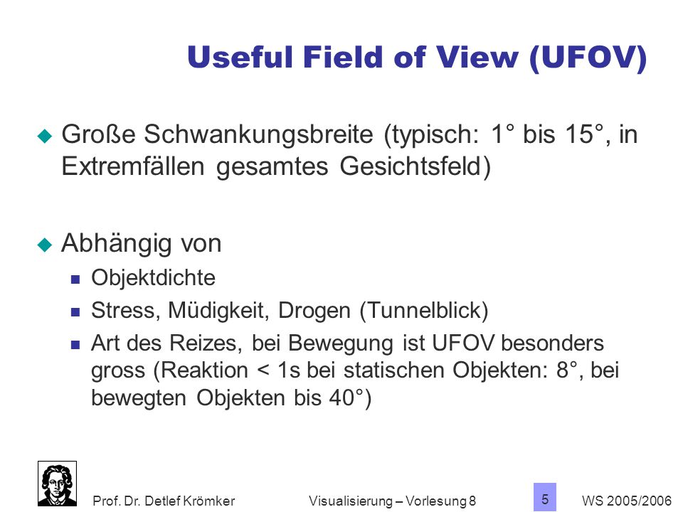 Useful Field of View (UFOV)