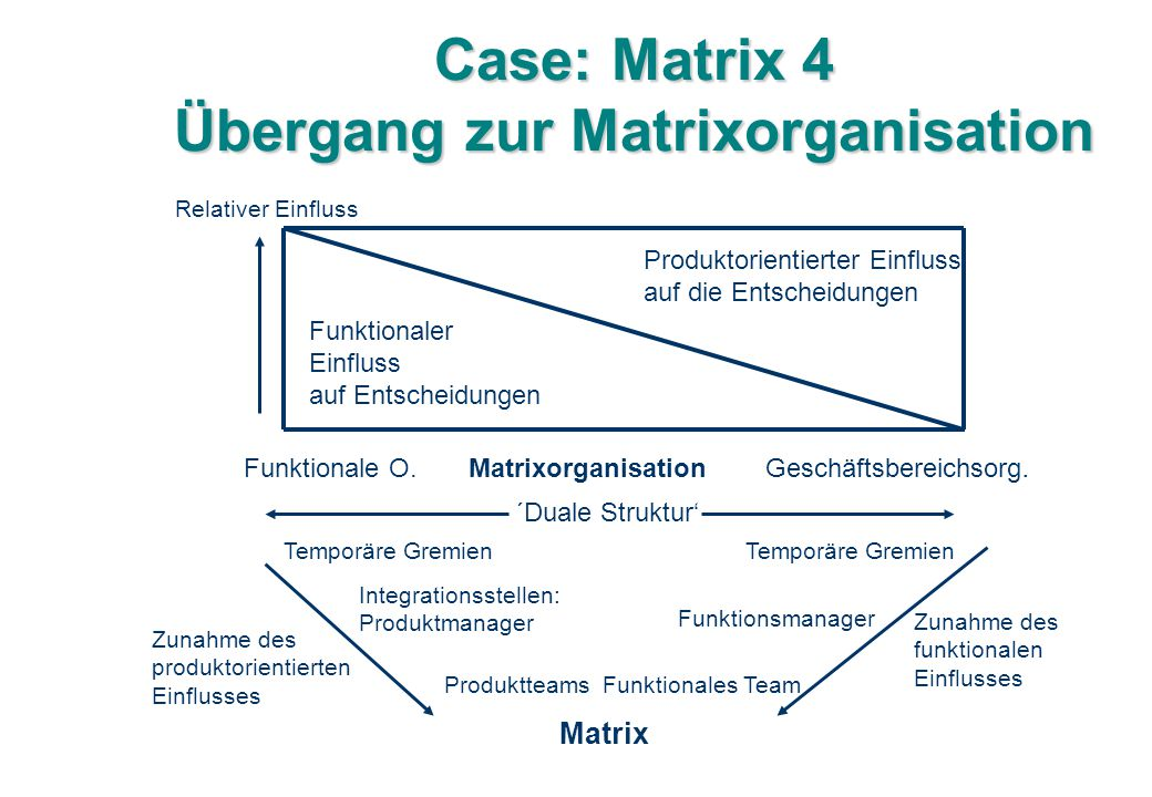 Case: Matrix 4 Übergang zur Matrixorganisation