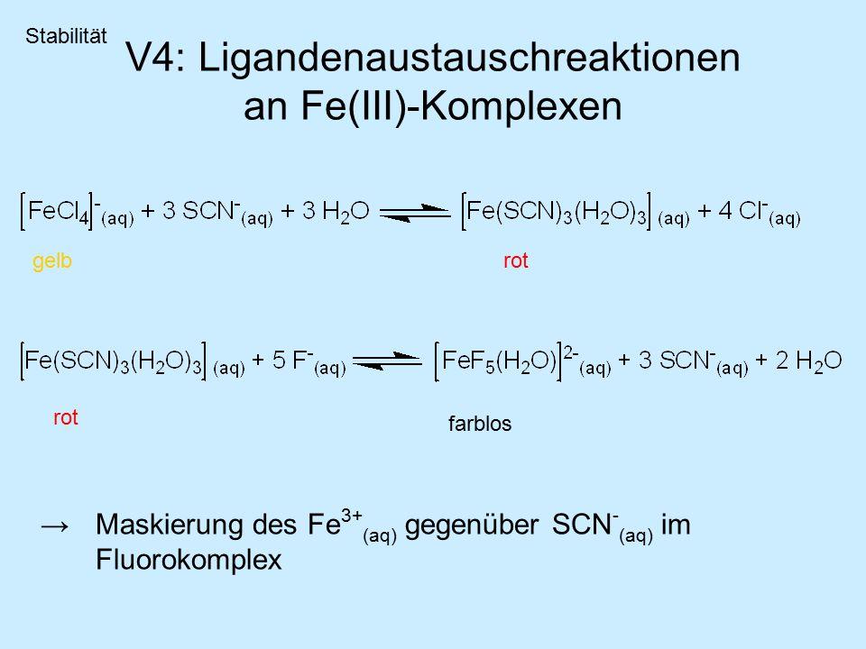 Komplexchemie Experimentalvortrag Dörthe Fillbrandt Ppt Video