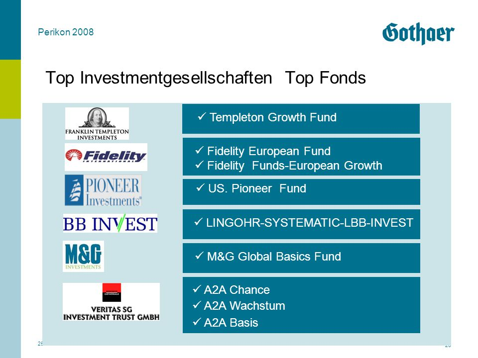 Top Investmentgesellschaften Top Fonds