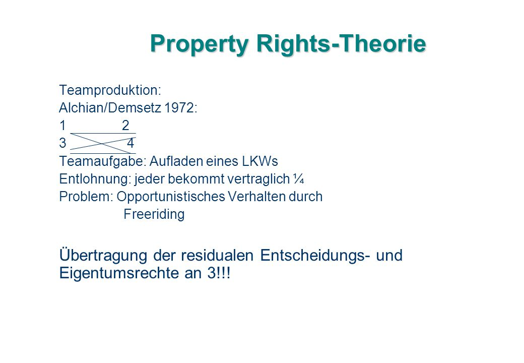 Property Rights-Theorie