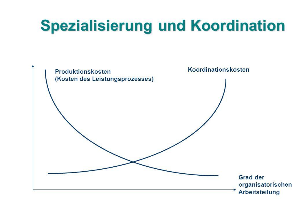 Niedlich Produktentwicklungsstrategie Vorlage Galerie - Ideen ...