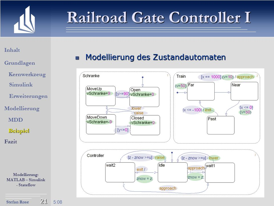 Railroad Gate Controller I
