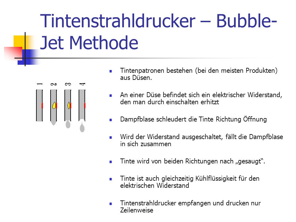 Tintenstrahldrucker – Bubble-Jet Methode