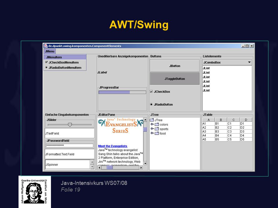 AWT/Swing Java-Intensivkurs WS07/08 Folie 19