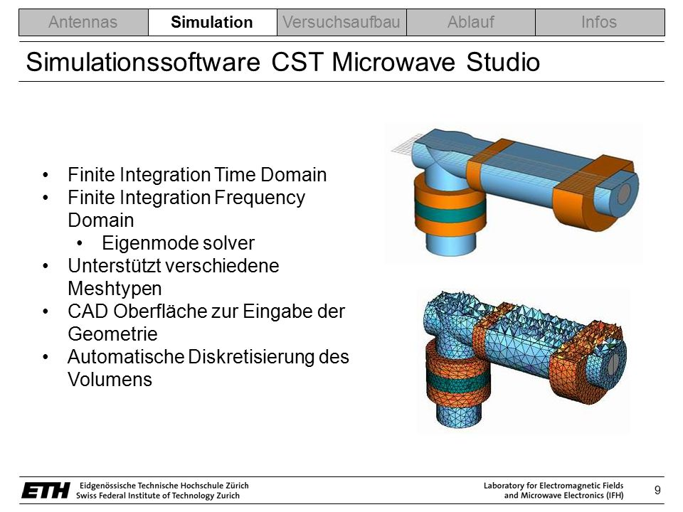 Simulationssoftware CST Microwave Studio