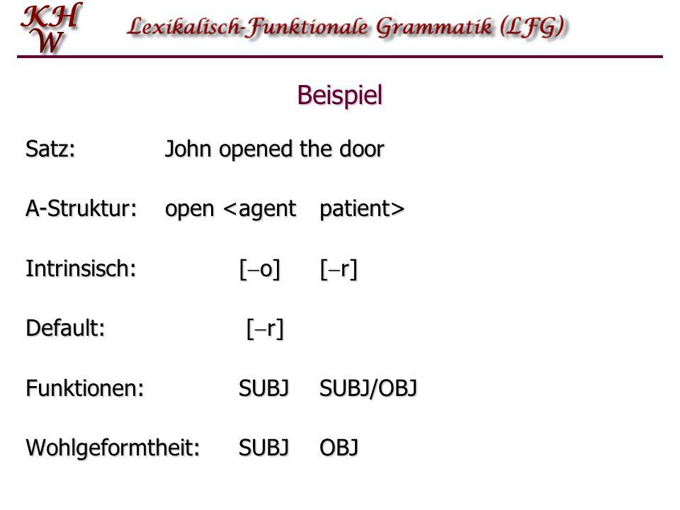 Wunderbar Super Lehrer Arbeitsblätter Grammatik Zeitgenössisch ...