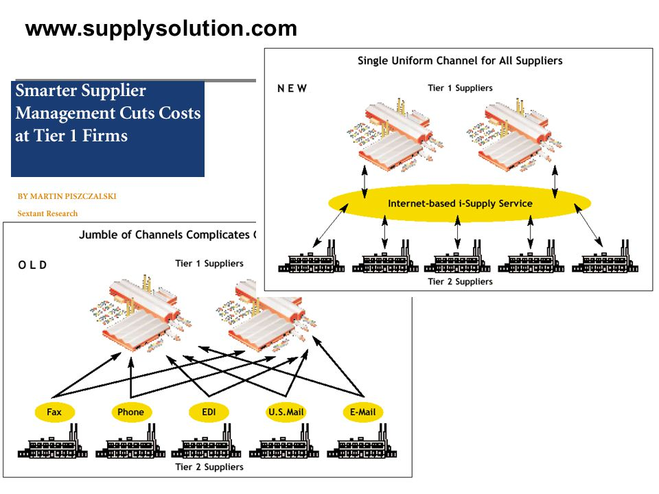 www.supplysolution.com