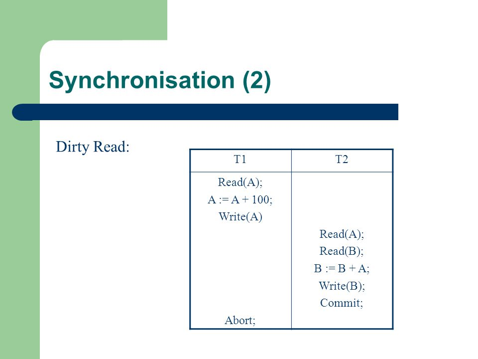 Synchronisation (2) Dirty Read: T1 T2 Read(A); A := A + 100; Write(A)