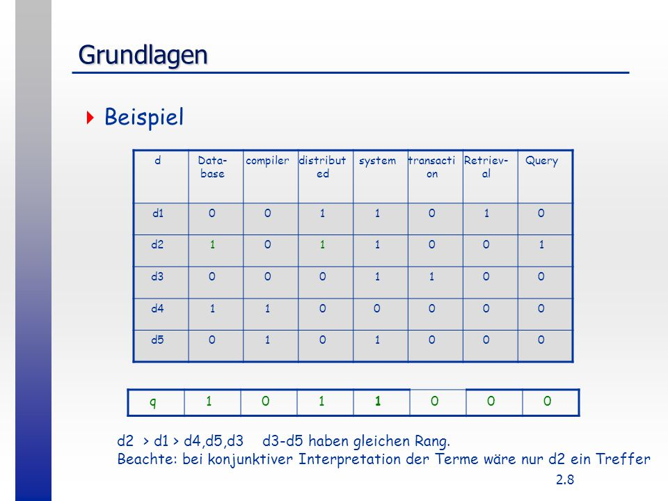Grundlagen Beispiel. d. Data-base. compiler. distributed. system. transaction. Retriev-al. Query.