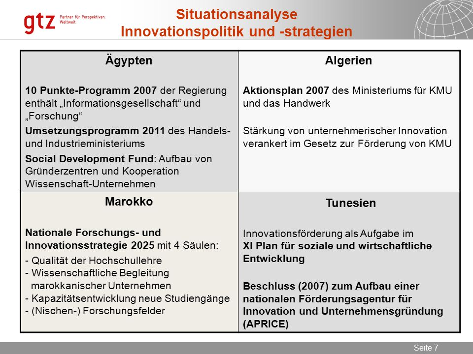 Situationsanalyse Innovationspolitik und -strategien