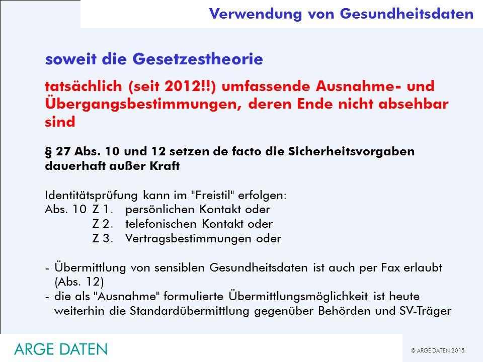 Datenschutz Grundlagen Praxis, Entscheidungen, Perspektiven - ppt ...