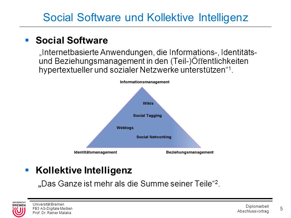 Social Software und Kollektive Intelligenz