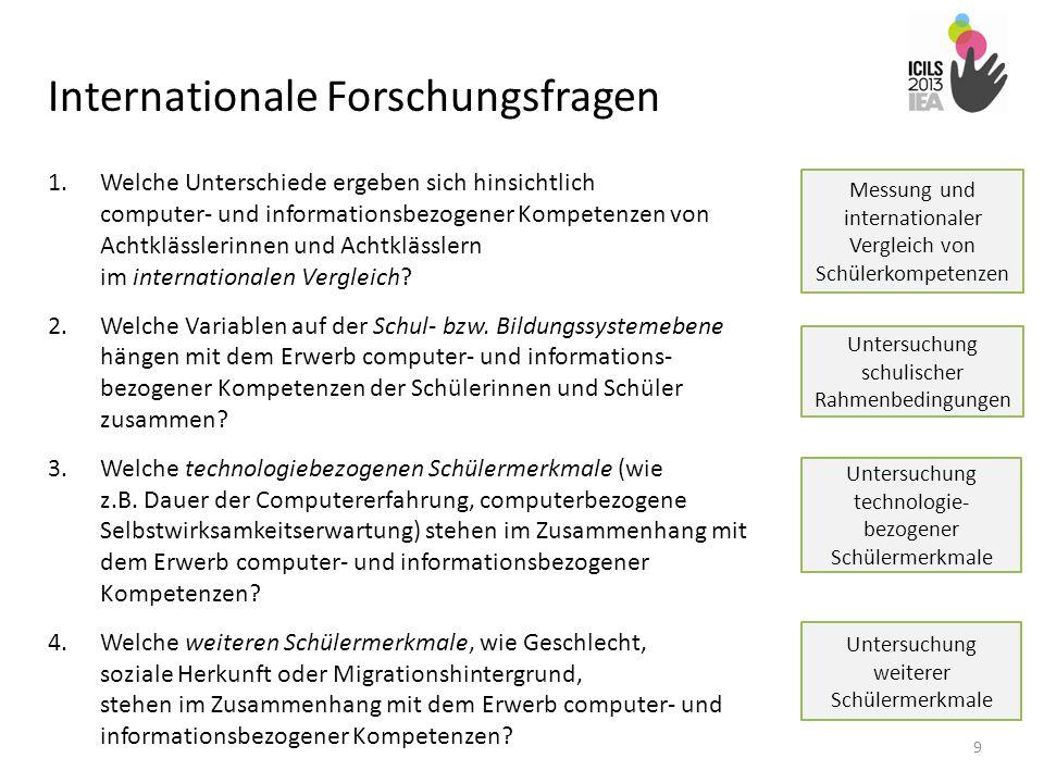 Internationale Forschungsfragen