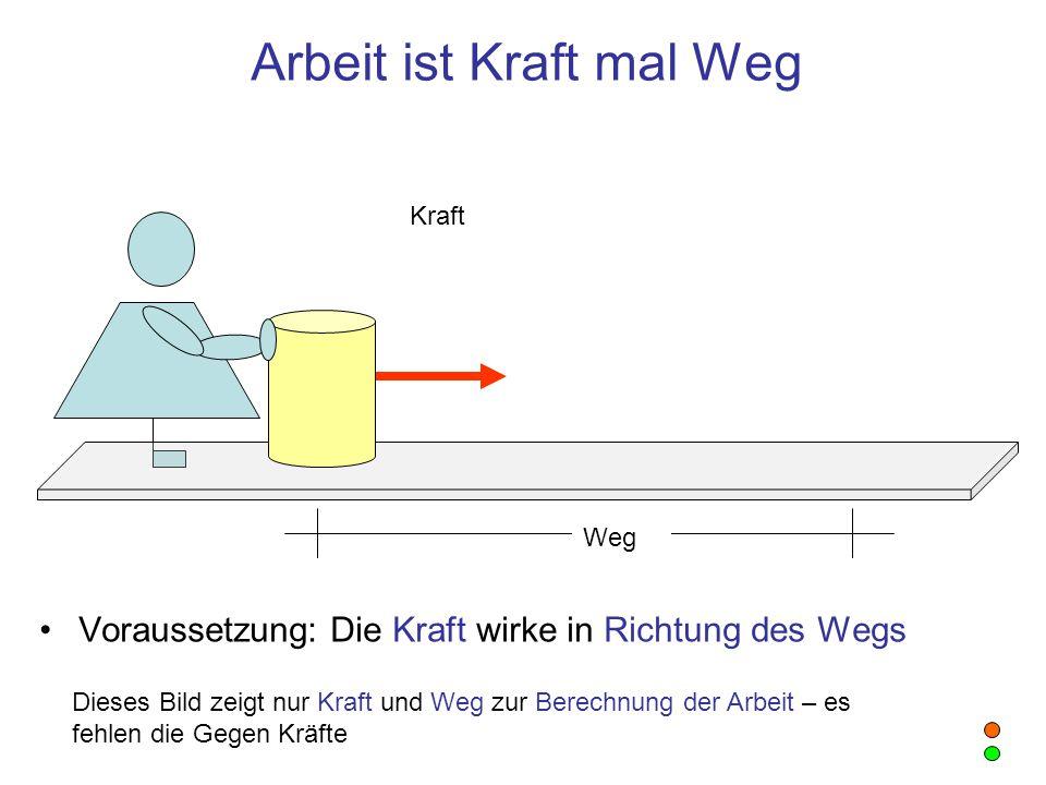 Arbeit in Form von Kraft mal Weg - ppt video online herunterladen