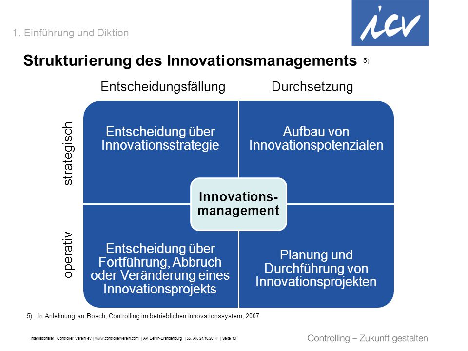 Innovations-management