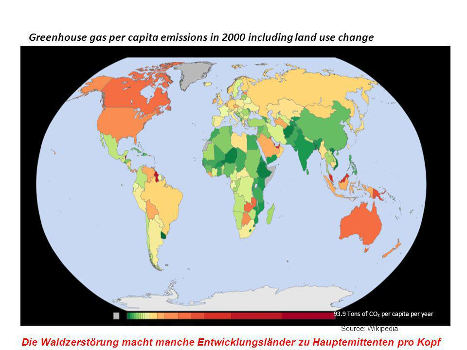 Greenhouse gas per capita emissions in 2000 including land use change