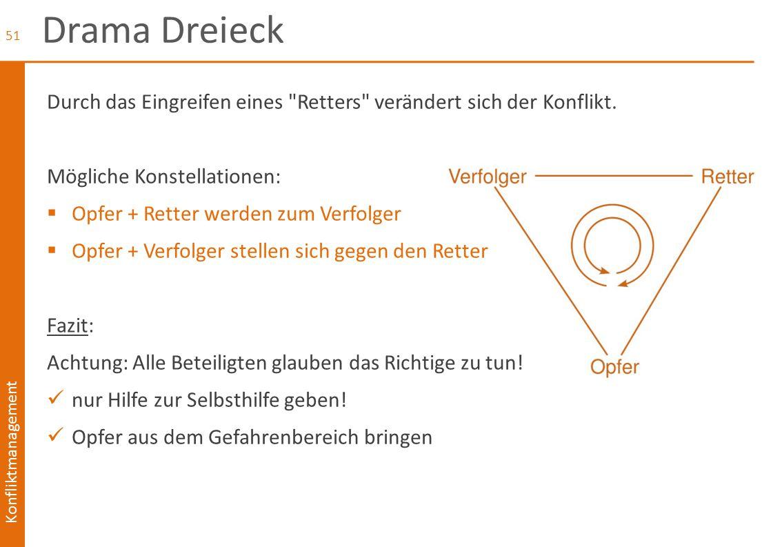Konflikt-Management Grundlagen. - ppt herunterladen