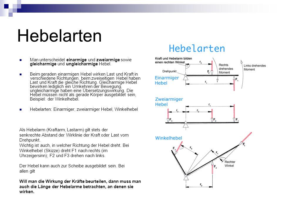 Luxury Hebel Im Körper Arbeitsblatt Pattern - Kindergarten ...