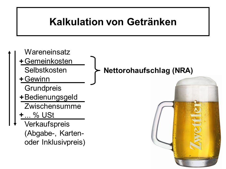 Kalkulation im Verpflegungs- und Beherbergungsbereich - ppt ...
