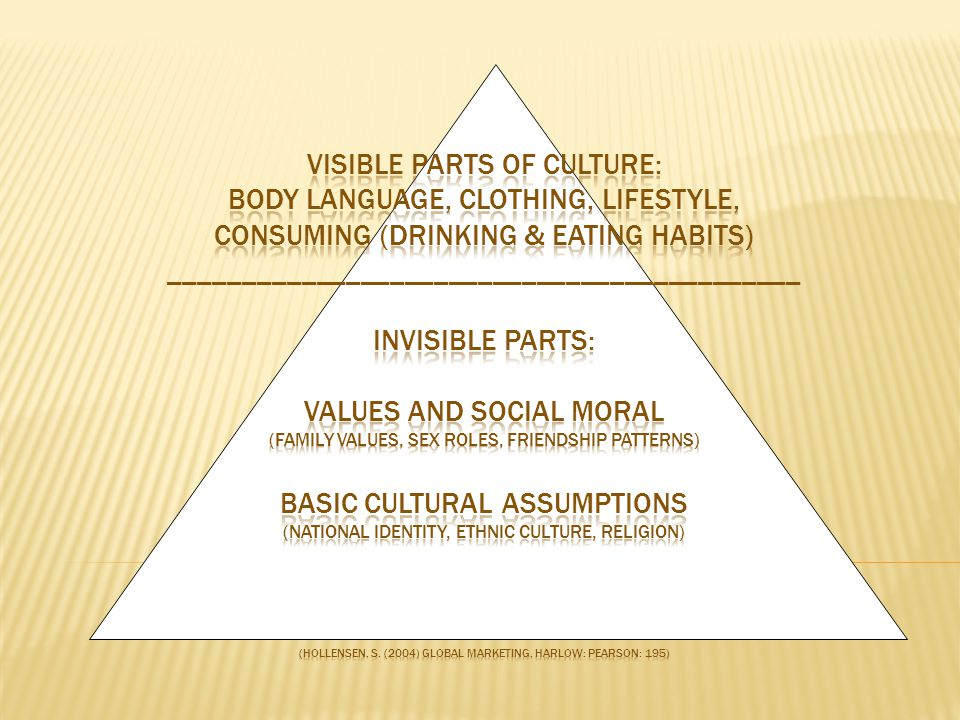 Visible parts of culture: body language, clothing, lifestyle, consuming (drinking & eating habits) ___________________________________________ invisible parts: values and social moral (family values, sex roles, friendship patterns) basic cultural assumptions (national identity, ethnic culture, religion) (Hollensen, S.