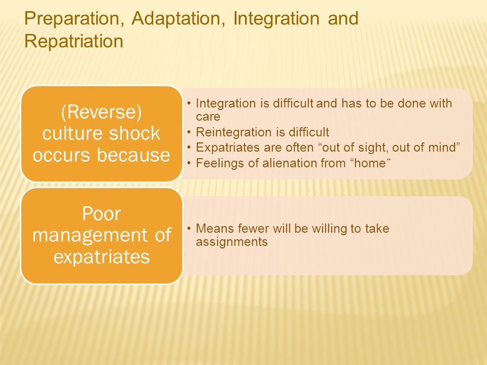 Preparation, Adaptation, Integration and Repatriation