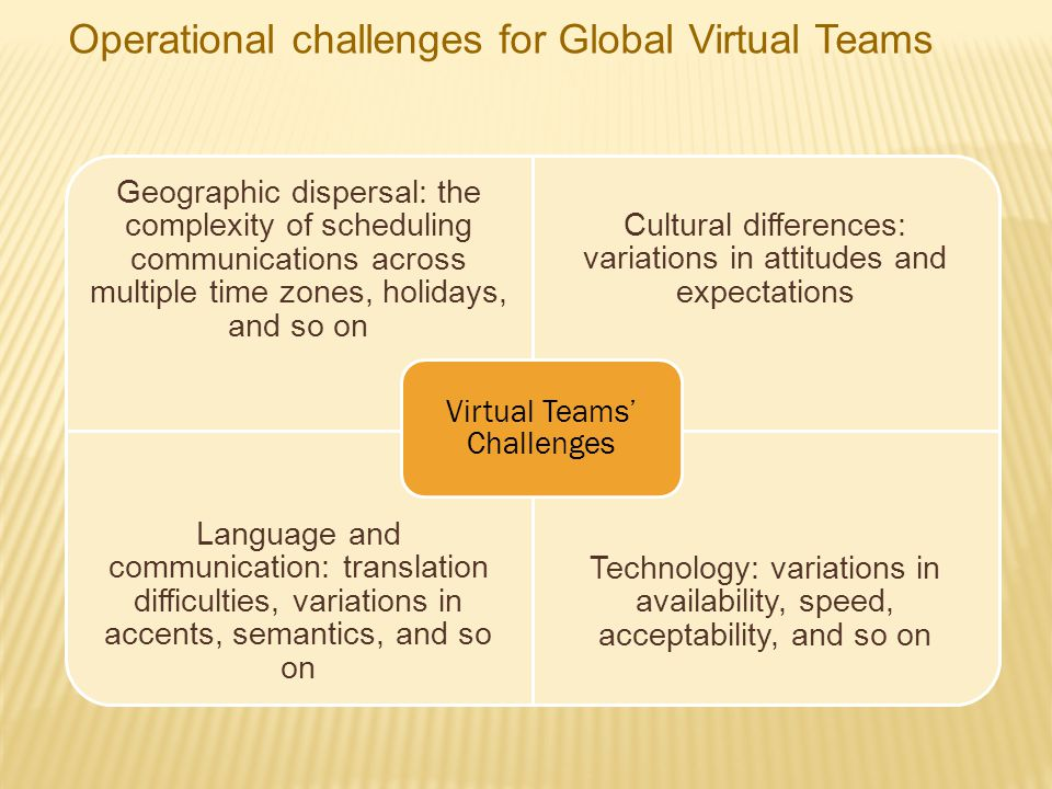 Operational challenges for Global Virtual Teams