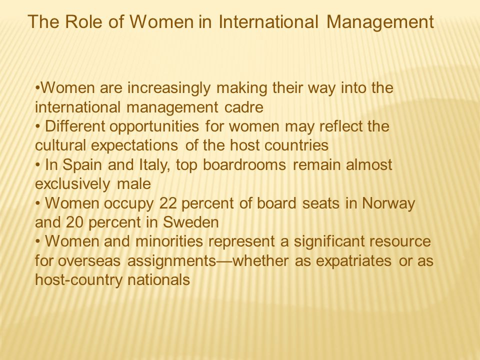 The Role of Women in International Management