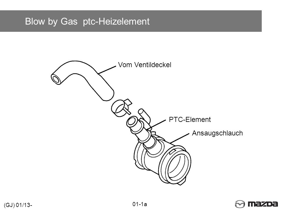 Blow by Gas ptc-Heizelement