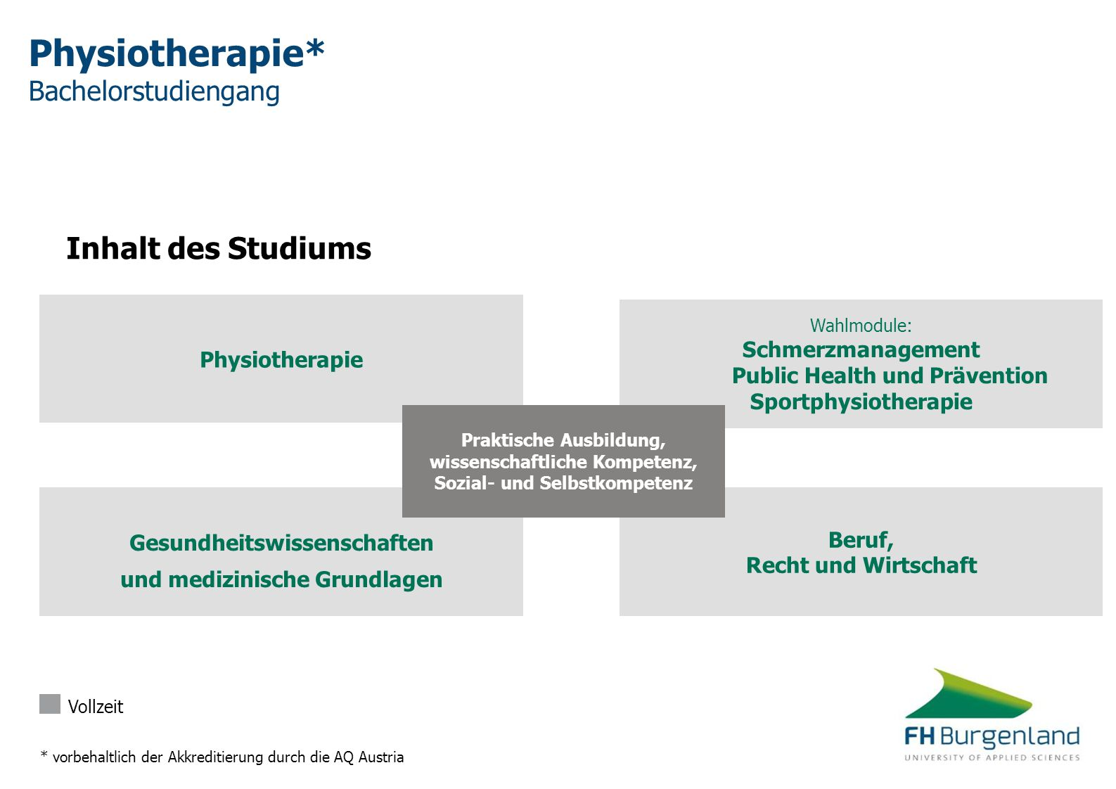 Physiotherapie* Bachelorstudiengang