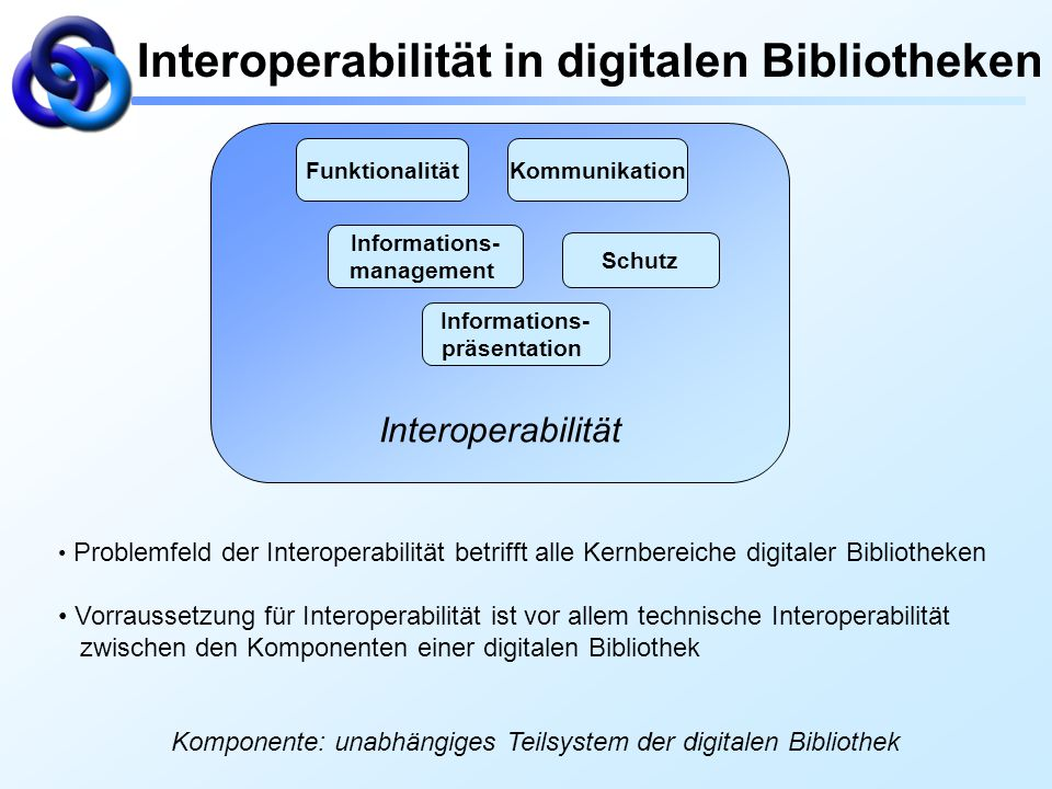 Interoperabilität in digitalen Bibliotheken