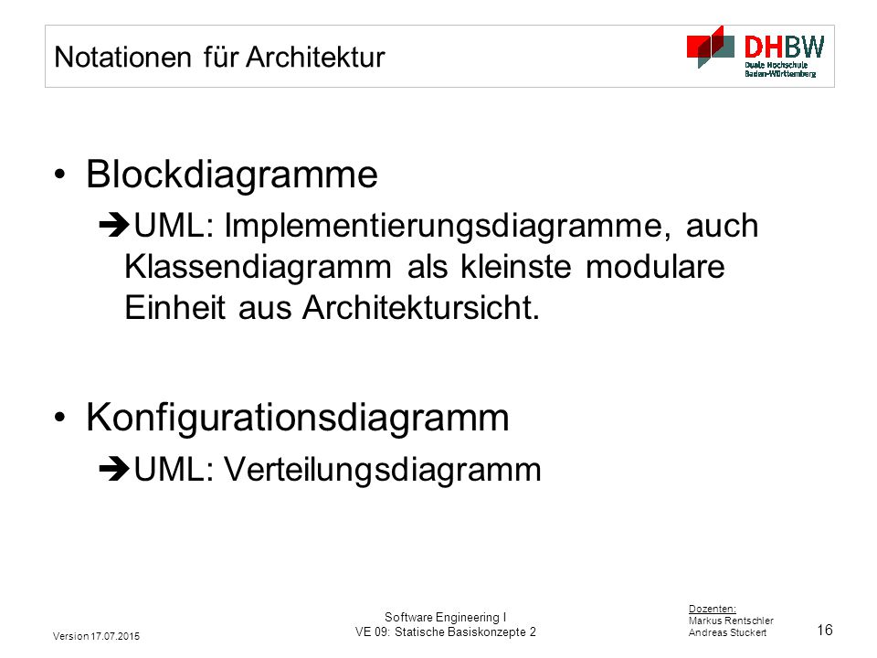Notationen für Architektur