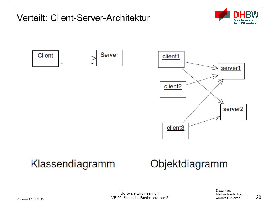 Verteilt: Client-Server-Architektur